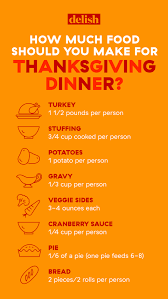 Turkey Charts 7 Charts That Will Save You All The Stress On Thanksgiving