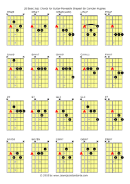 advanced guitar chords jazz chords for guitar oyle kalakaari co