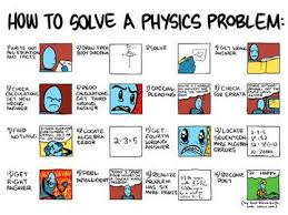 best physics problems ideas muscle problems how to solve a physics problem 18x24 poster