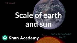 Light To Earth From Sun Speed Scale Of Earth And Sun Video Khan Academy