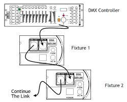 similiar stage lighting asbestos electrical wiring keywords wiring diagram furthermore garage light wiring wiring