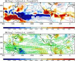 Tropical Atlantic-Korea teleconnection <b>pattern</b> during boreal <b>summer</b> ...