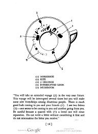 Your future in the tea cup - Full View | HathiTrust Digital Library |  HathiTrust Digital Library | Tea cups, Tea reading, Reading tea leaves