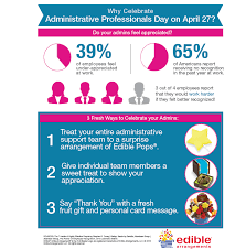 Administrative Professional Days Administrative Professionals Day Infographic Surprising Stats About