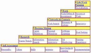 Resume Hero Mesmerizing Minimalist Resume Hero Login Resume Design