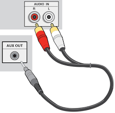 usb to rca wiring diagram gooddy org usb to av cable for tv at Usb To Rca Wiring Diagram