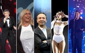 Tutti gli ospiti del Festival di Sanremo 2020. FOTO