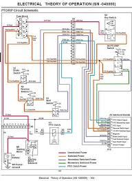 john deere ignition switch wiring diagram awesome wiring diagram john deere ignition switch wiring diagram new wiring diagram for john deere b explained wiring diagrams