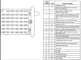 1997 ford e350 fuse panel diagram basic guide wiring diagram \u2022 1997 Ford Van Fuse Box Diagram 97 ford e350 fuse diagram wiring data rh unroutine co 1997 ford f350 fuse panel diagram