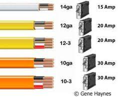 electrical wire size table wire the smaller the gauge 30 Amp Wire Diagram For Residential Water Heater color code for residential wire how to match wire size and circuit breaker