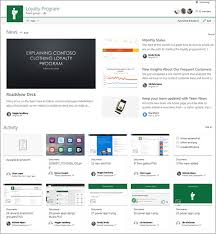 Sharepoint Knowledge Base Template 2013 Home Sharepoint Knowledge Base