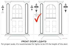 Interior Doors Height Durbantainment Info