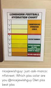 Longhorn Football Hydration Chart Championship 2 Hydration