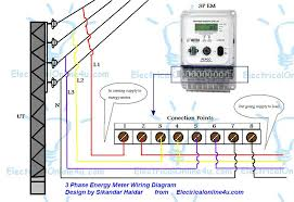 three phase panel wiring diagram three image 3 phase kwh meter wiring complete guide on three phase panel wiring diagram