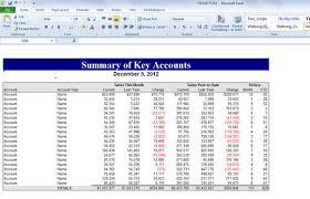 Excel Templates Spreadsheet Summary Of Key Accounts Template For Excel