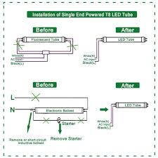 bazooka bta850fh wiring diagram lukaszmira com for tube chunyan me sas bazooka tube wiring diagram philips electronic ballast wiring diagram dolgular com stuning new bazooka tube