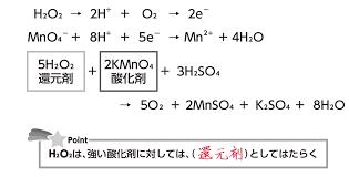 過 マンガン 酸 カリウム 過 酸化 水素