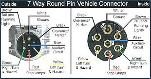 tractor trailer wiring harness wiring diagram structure semi trailer wiring harness wiring diagram expert semi truck trailer wiring harness tractor trailer wiring harness