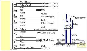 central locking wiring diagram wiring diagram and schematic wiring diagram central door lock system