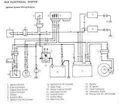 2008 ninja 250 wiring diagram wiring diagram load kawasaki ninja 250r wiring diagram wiring diagram show 2008 ninja 250 wiring diagram