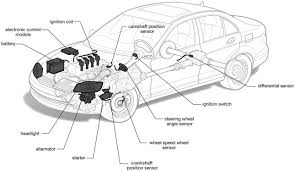 electrical system services levin tire & service center free car wiring diagrams pdf at Car Electrical System Diagram
