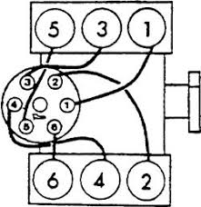 spark plug wiring diagram chevy 4 3 v6 wiring schematics and spark plug wiring diagram diagrams and schematics
