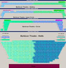 A Midsummer Nights Dream Barbican Theatre Tickets