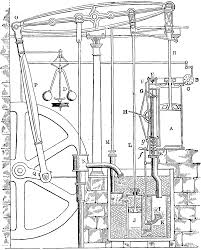 Fig 3 watt's double action steam engine