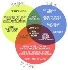 Pants Venn Diagram Fan Girl Friday Yoga Pant Love This Is Why We Cant Have