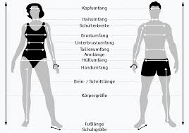 International Clothing Size Chart Small Medium Large Clothing Sizes Wikipedia