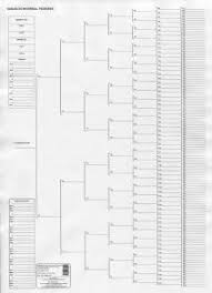 My Family History Ten Generation Pedigree Chart
