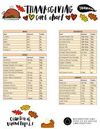 Diabetes Table Chart Holiday Carb Chart Downloadables