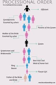 Who Walk Groom Down Aisle Processional Order Weddings And Wedding