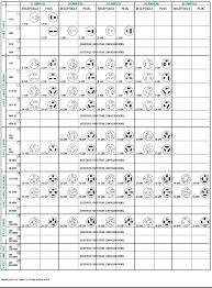 Nema Twist Lock Plug Chart 35 Genuine 40amp Nema Electrical Plug Chart