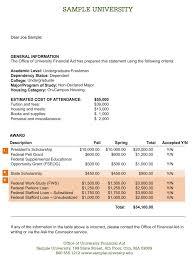Sample Financial Aid Award Letter