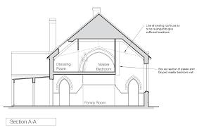 architectural design drawings. Exellent Design Architects Conversion Design Architect Plans Drawings Renovation Throughout Architectural Design Drawings 4