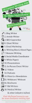 writingjobs com the definitive guide to choosing your lance  18 content writing jobs to make more money as a lancer my 18 content writing jobs