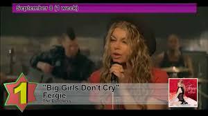 Billboard Hot 100 No 1 Hits Songs Of 2007