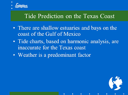 Tide Chart For Corpus Christi Texas Statistical And Neural Network Analysis To Predict Water