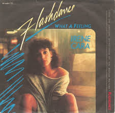 Uk Charts 1983 All Us Top 40 Singles For 1983 Top40weekly Com