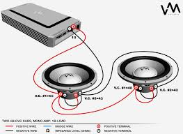 preferred 4 channel amp 2 speakers 1 sub rs62 documentaries for  at Car Amp Wire Diagram 4 Omh To 2 Omh