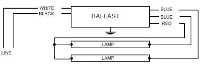 how to wire 1 lamp ge ballast wiring diagram fixya here s the wiring diagram for each ballast two lamps