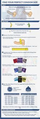 Condoms Size Chart Inches Bedowntowndaytona Com