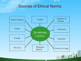 ethics value s ppt 16 sources of ethical
