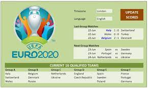 Enjoy the upcoming tournament with us! Euro 2020 2021 Schedule And Scoresheet Officetemplates Net