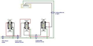 how to wire a fuse box diagram in inspirational 3 and 4 way switch How To Wire A Fuse Box Diagram how to wire a fuse box diagram in inspirational 3 and 4 way switch wiring 85 for with diagram jpg wiring a fuse box diagram