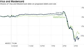 Fed Unveils 12 Cent Debit Card Fee Cap Dec 16 2010