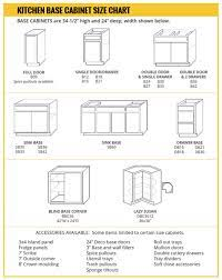 base cabinet size chart builders surplus