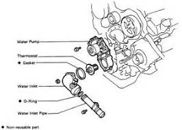 geo prizm wiring diagram us 1994 geo prizm wiring diagram toyota camry thermostat location 1994 toyota corolla thermostat location besides 1998