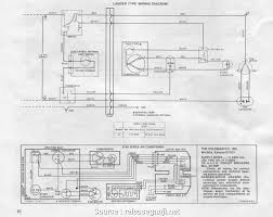 airxcel thermostat wiring diagram duo therm thermostat wiring diagram flfrocks best of rv and cool